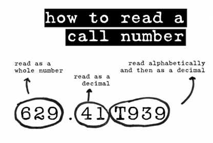 https://libapps.s3.amazonaws.com/accounts/151510/images/Reading_Dewey_Call_Numbers.png